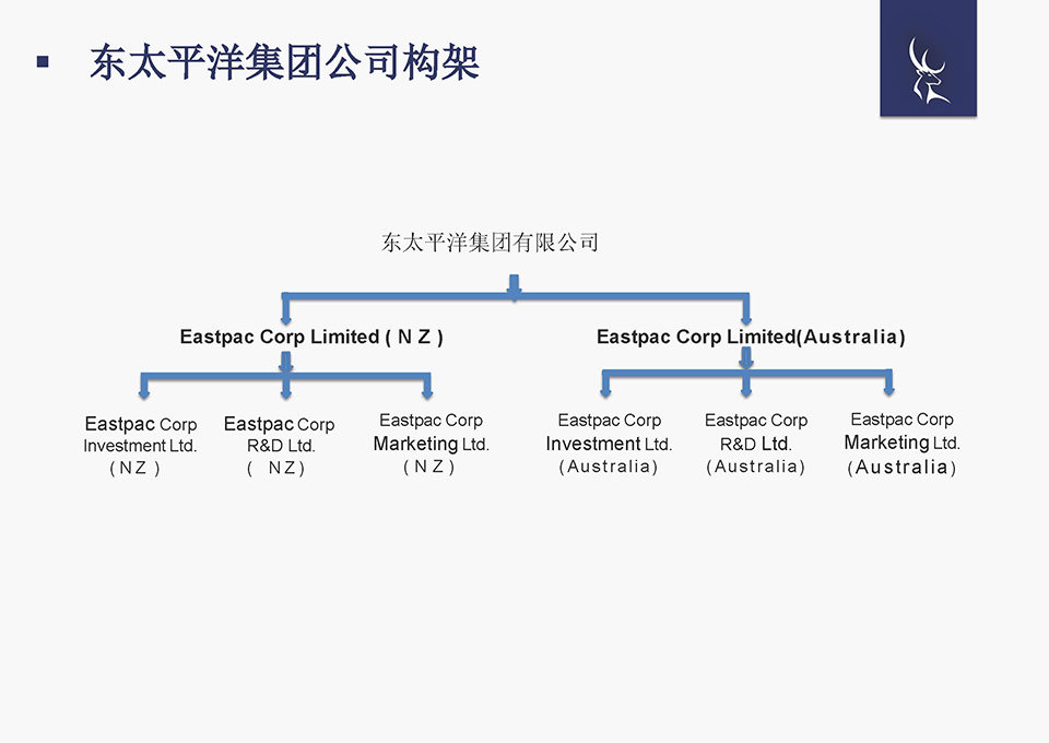 Eastpac Chinese-converted_Page_43